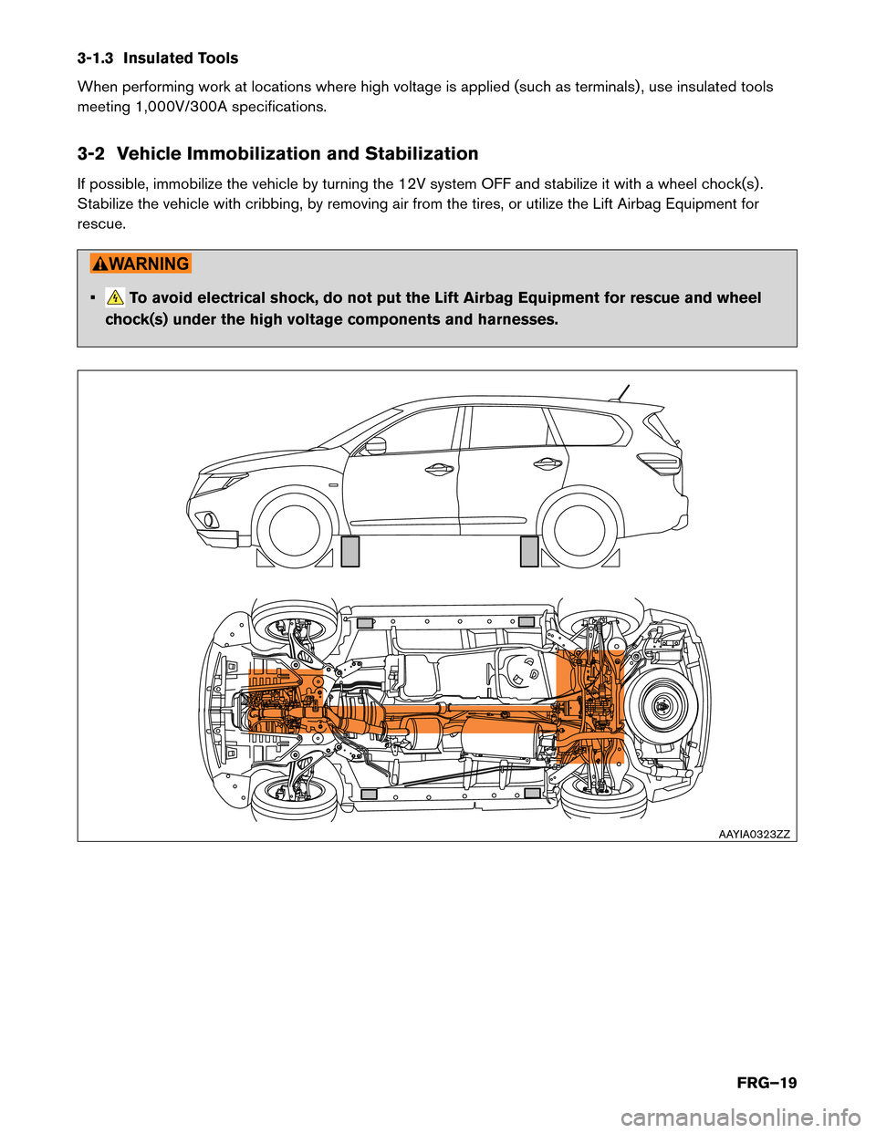 NISSAN PATHFINDER HYBRID 2014 R52 / 4.G First Responders Guide, Page 19