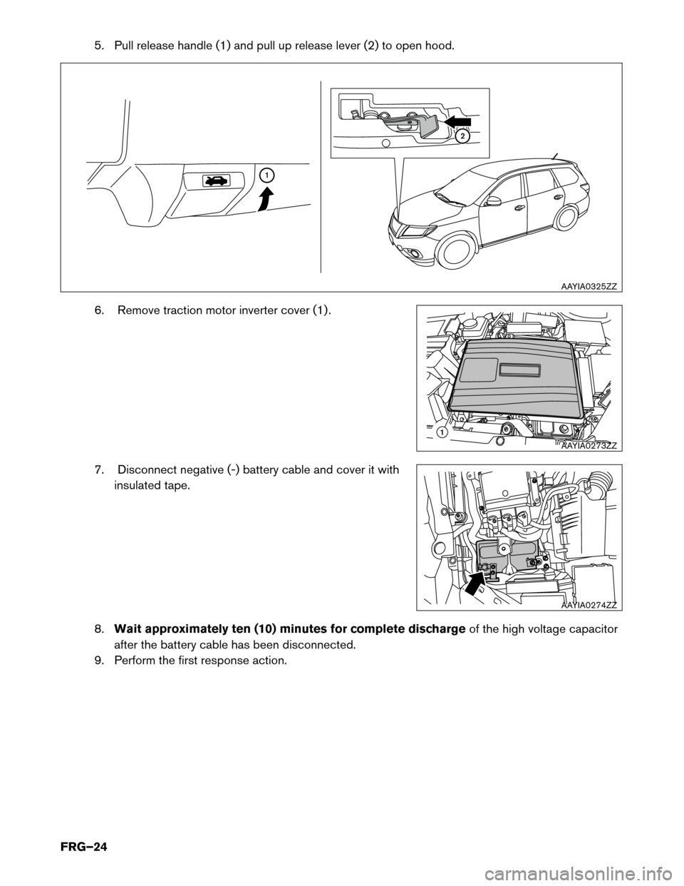 NISSAN PATHFINDER HYBRID 2014 R52 / 4.G First Responders Guide, Page 24