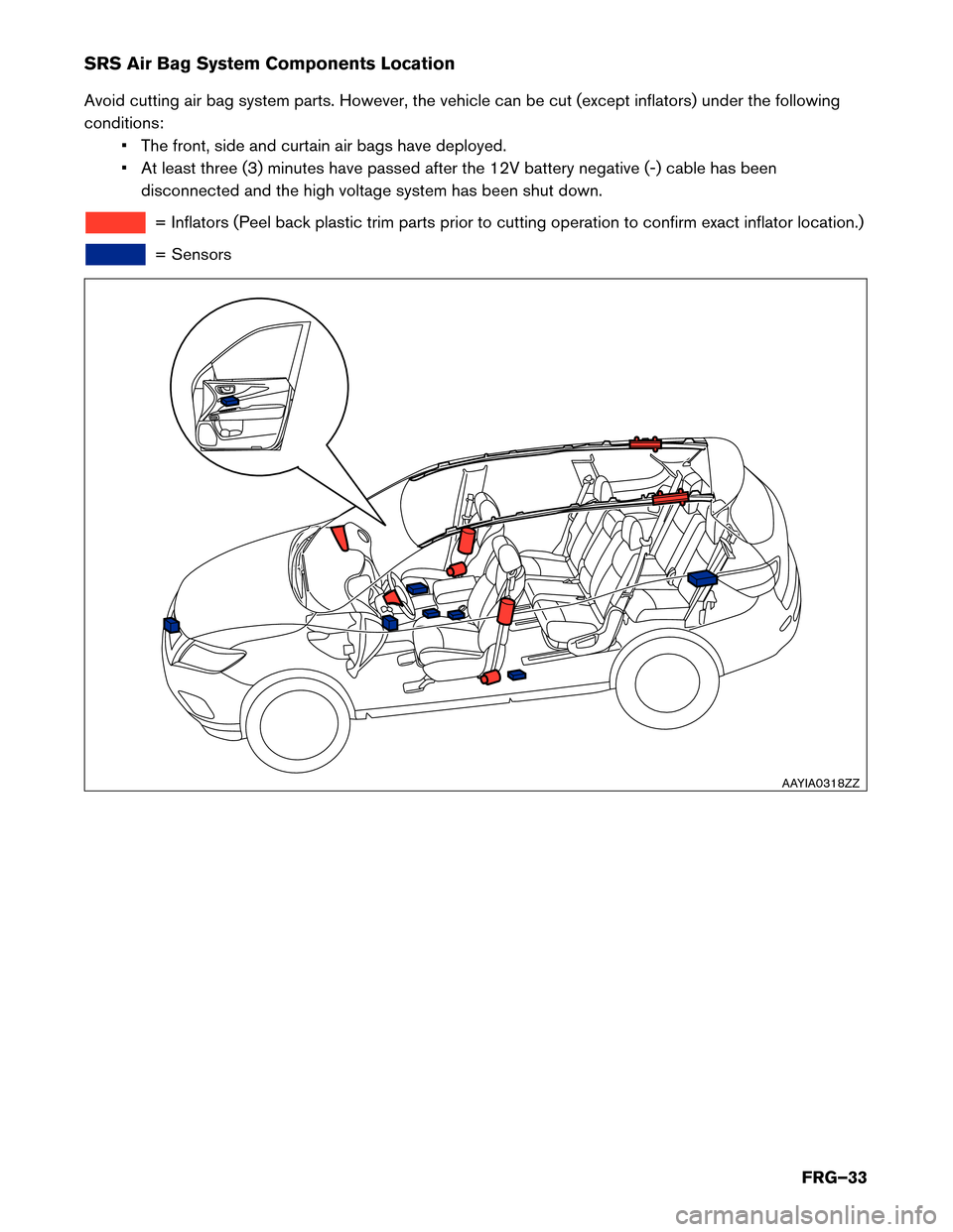 NISSAN PATHFINDER HYBRID 2014 R52 / 4.G First Responders Guide, Page 33