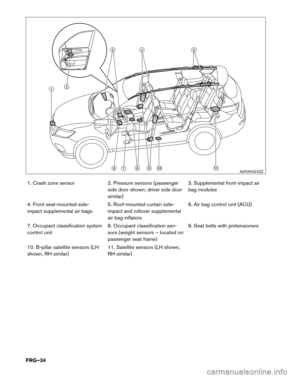 NISSAN PATHFINDER HYBRID 2014 R52 / 4.G First Responders Guide, Page 34