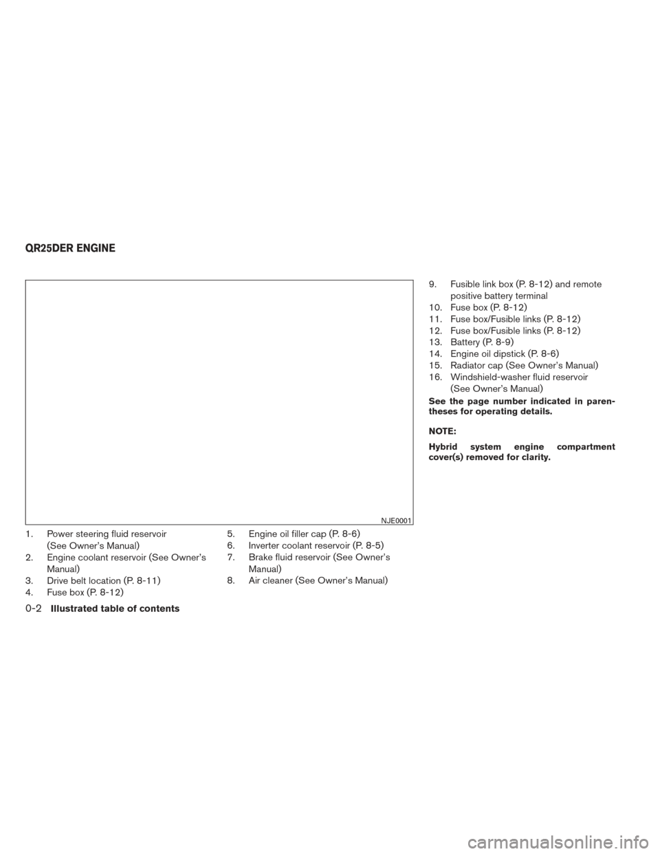 NISSAN PATHFINDER HYBRID 2014 R52 / 4.G Owners Manual, Page 23