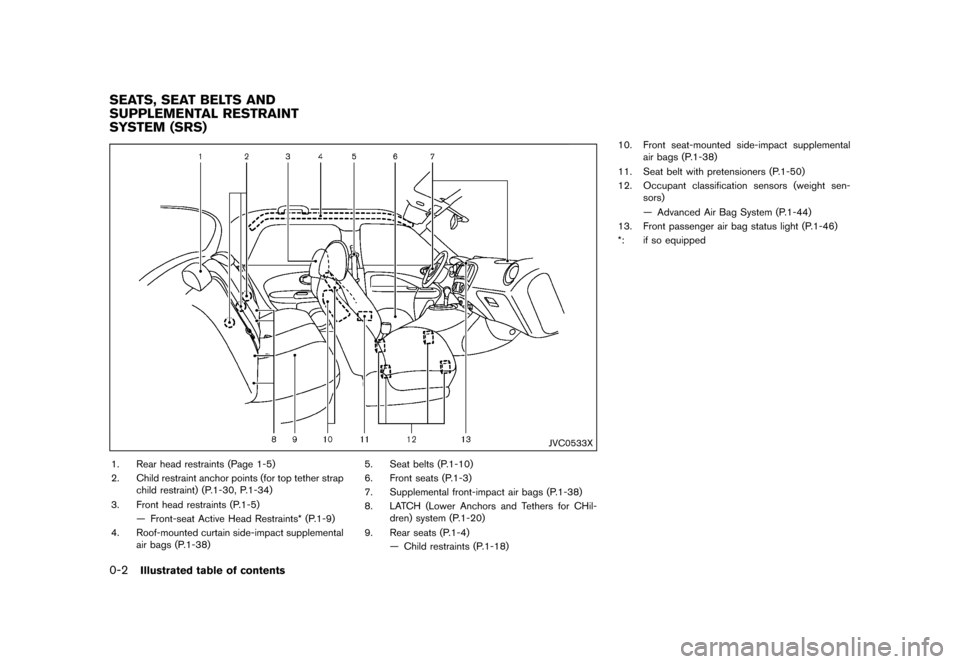 NISSAN JUKE 2015 F15 / 1.G Owners Manual, Page 10