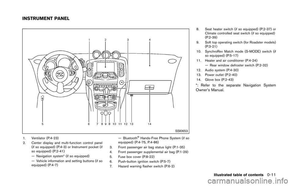 370z Engine Diagram. Wds. Wiring Diagram Database on