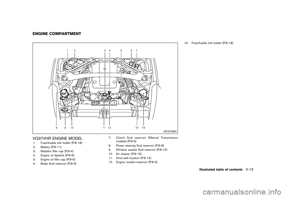Nissan altima coupe radio wiring diagram