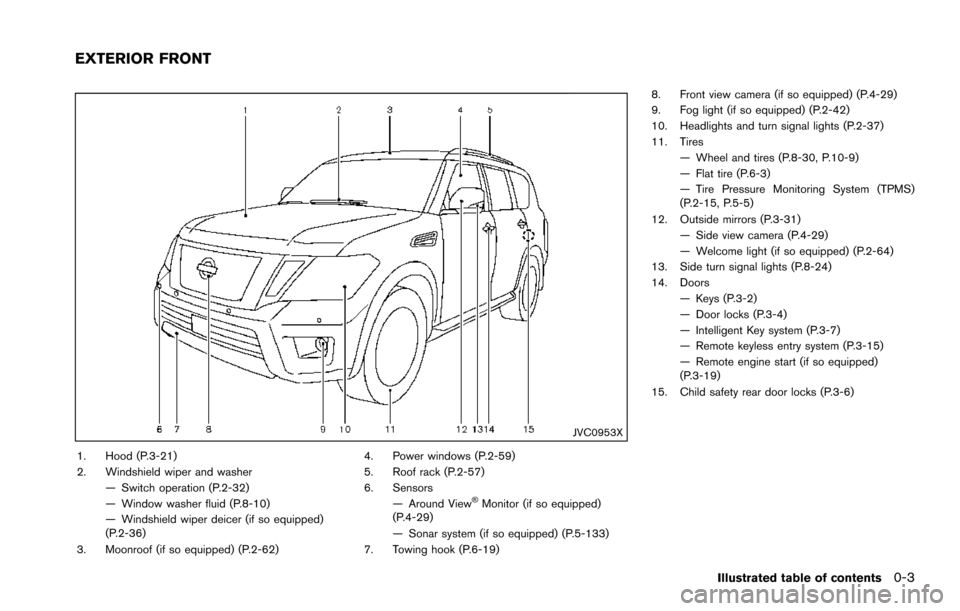NISSAN ARMADA 2017 2.G Owners Manual, Page 10