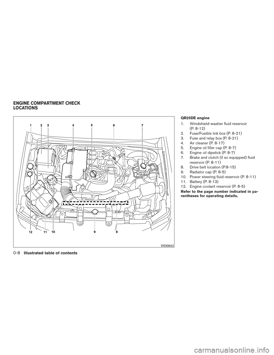 Nissan Frontier 3 Engine Diagram Wiring Library Washer Fluid 2017 D23 3g Owners Manual