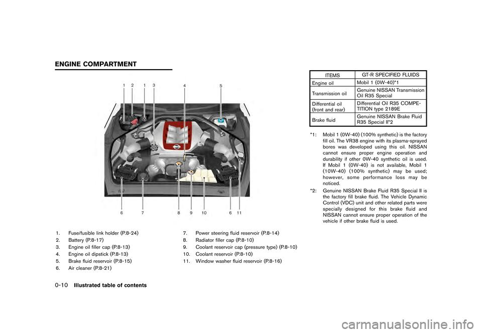92 nissan 300zx wiring diagram nissan gt r oem parts diagram imageresizertool com #3