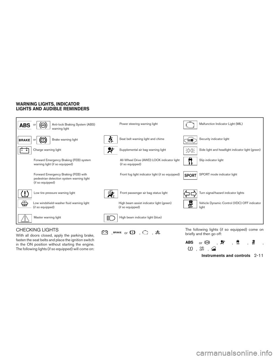 Nissan rogue fuse box diagram sa wiring