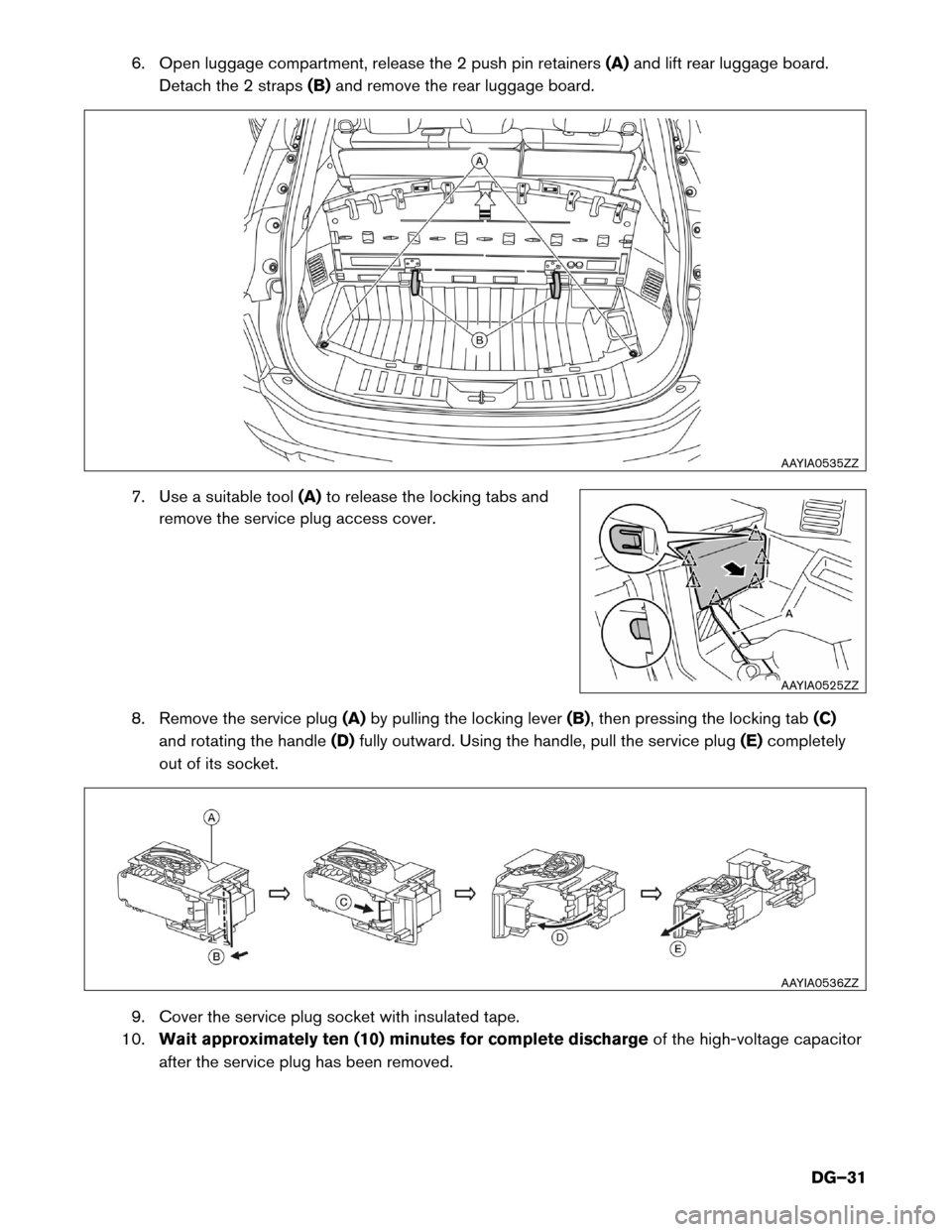 Astonishing Nissan Rogue Fuse Box Chart Contemporary Breathtaking 2014 Diagram Photos