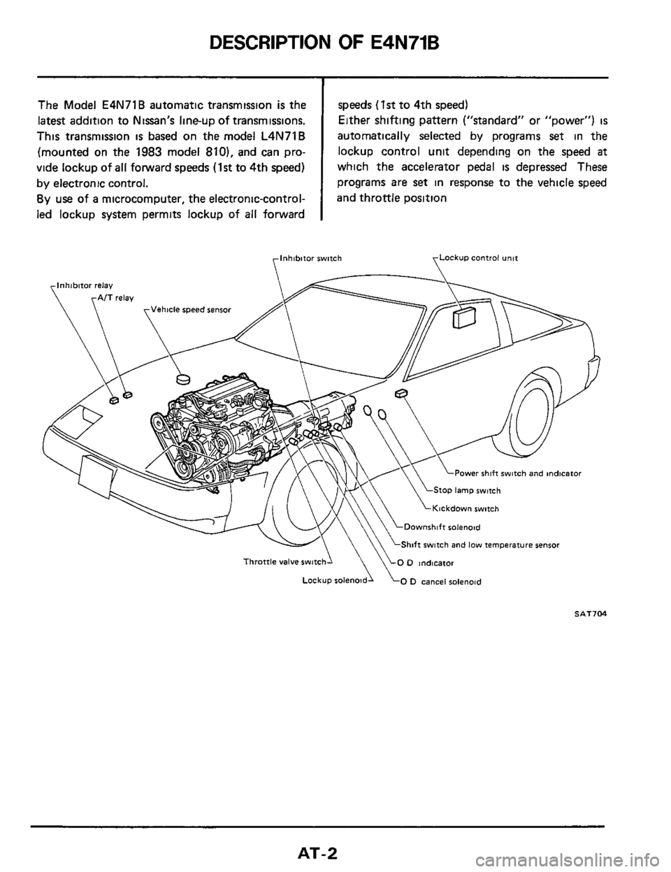 NISSAN 300ZX 1984 Z31 Automatic Transmission Workshop Manual, Page 2