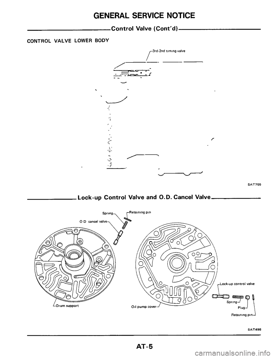 NISSAN 300ZX 1984 Z31 Automatic Transmission Workshop Manual, Page 5