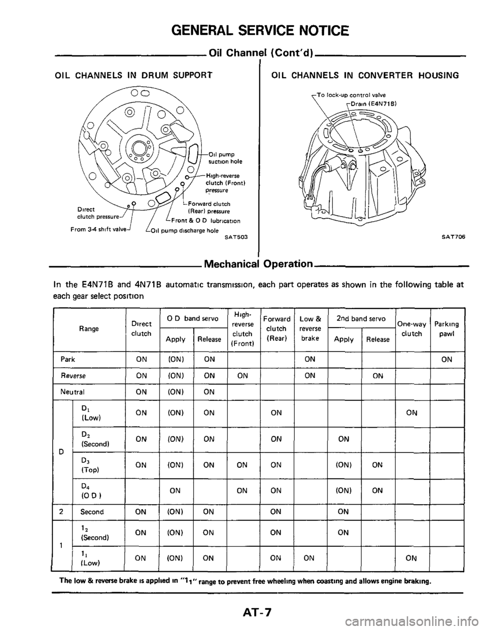 NISSAN 300ZX 1984 Z31 Automatic Transmission Workshop Manual, Page 7