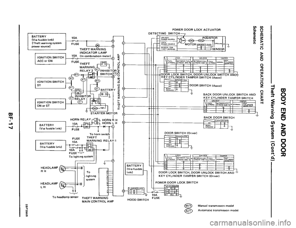 Z fuse diagram wiring images