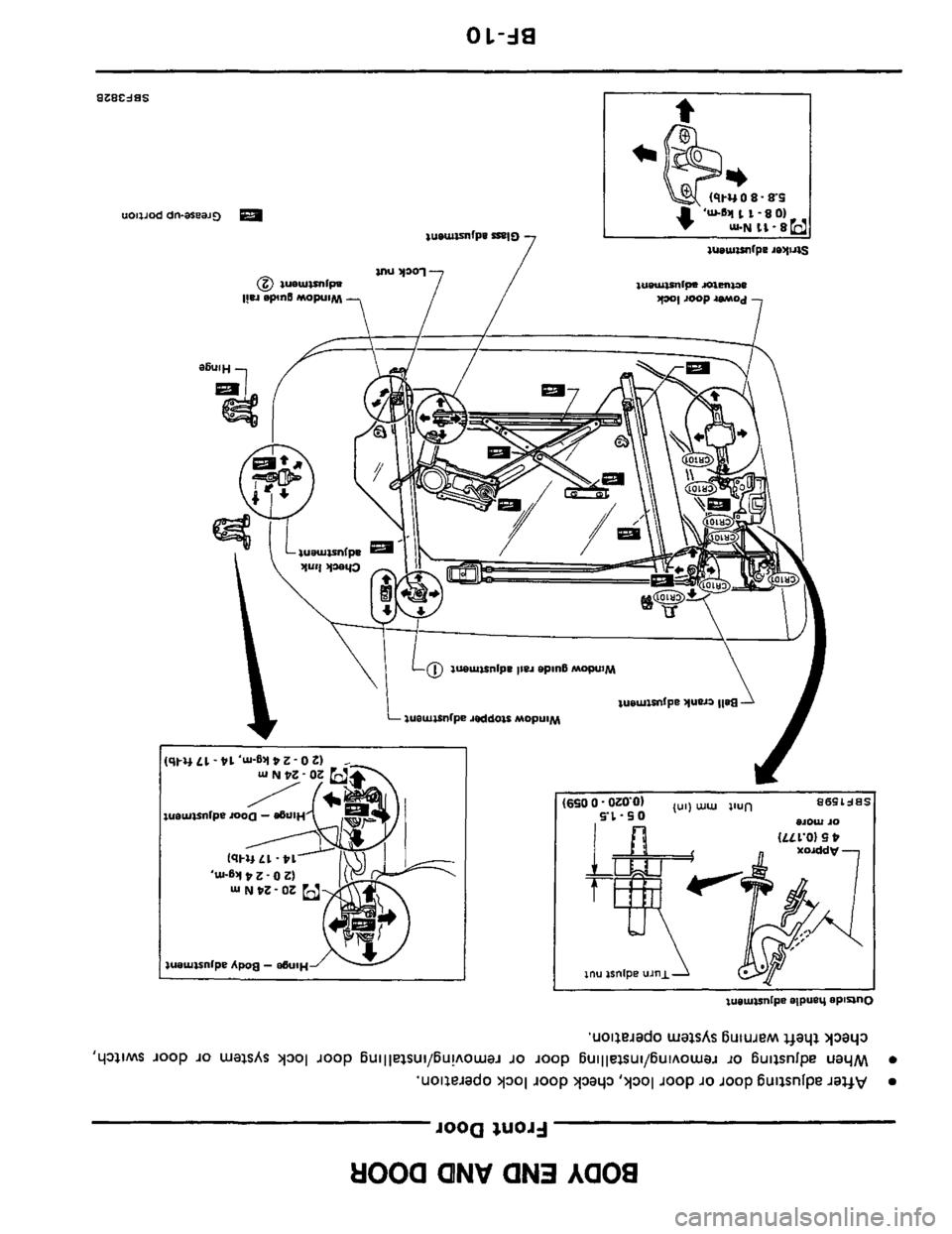 nissan 300zx 1984 z31 body workshop manual