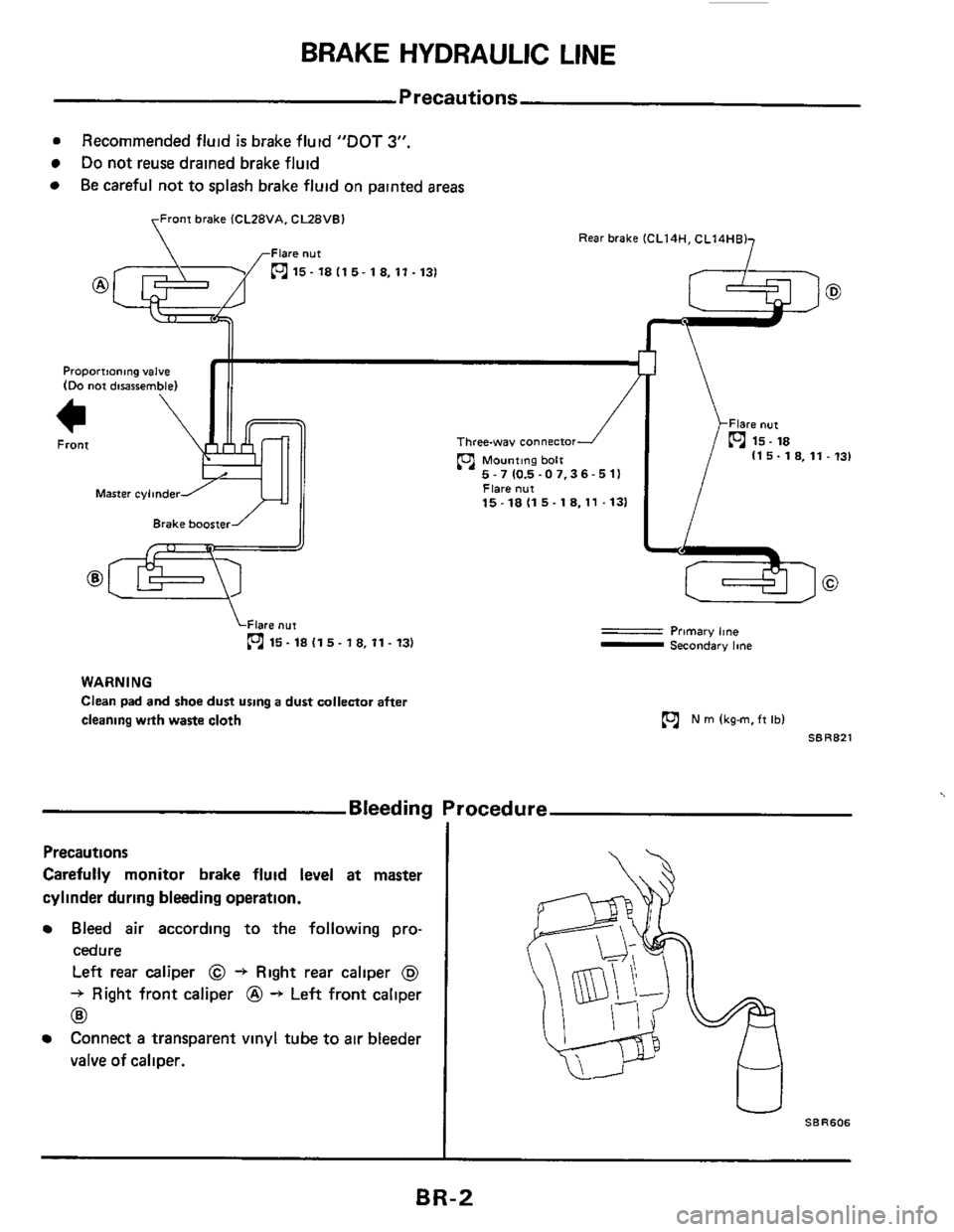 NISSAN 300ZX 1984 Z31 Brake System Workshop Manual, Page 2