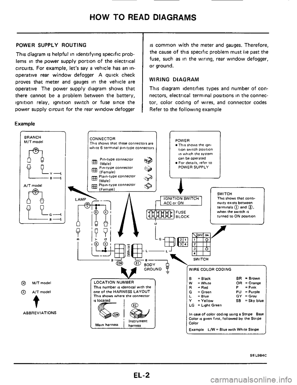NISSAN 300ZX 1984 Z31 Electrical System Workshop Manual, Page 2