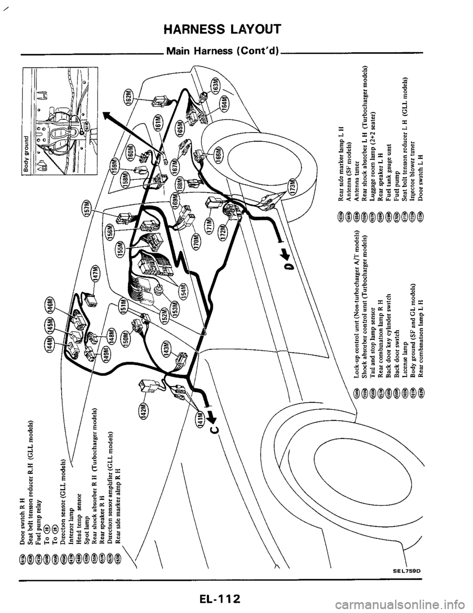 89 240sx Wiring Diagram further 2003 Nissan 350z Fuse Box Diagram together with Cl160 Wiring Diagram as well Nissan 300zx Dash Wiring Diagram furthermore Mazda B2000 Service Manual 87. on z31 stereo wiring diagram