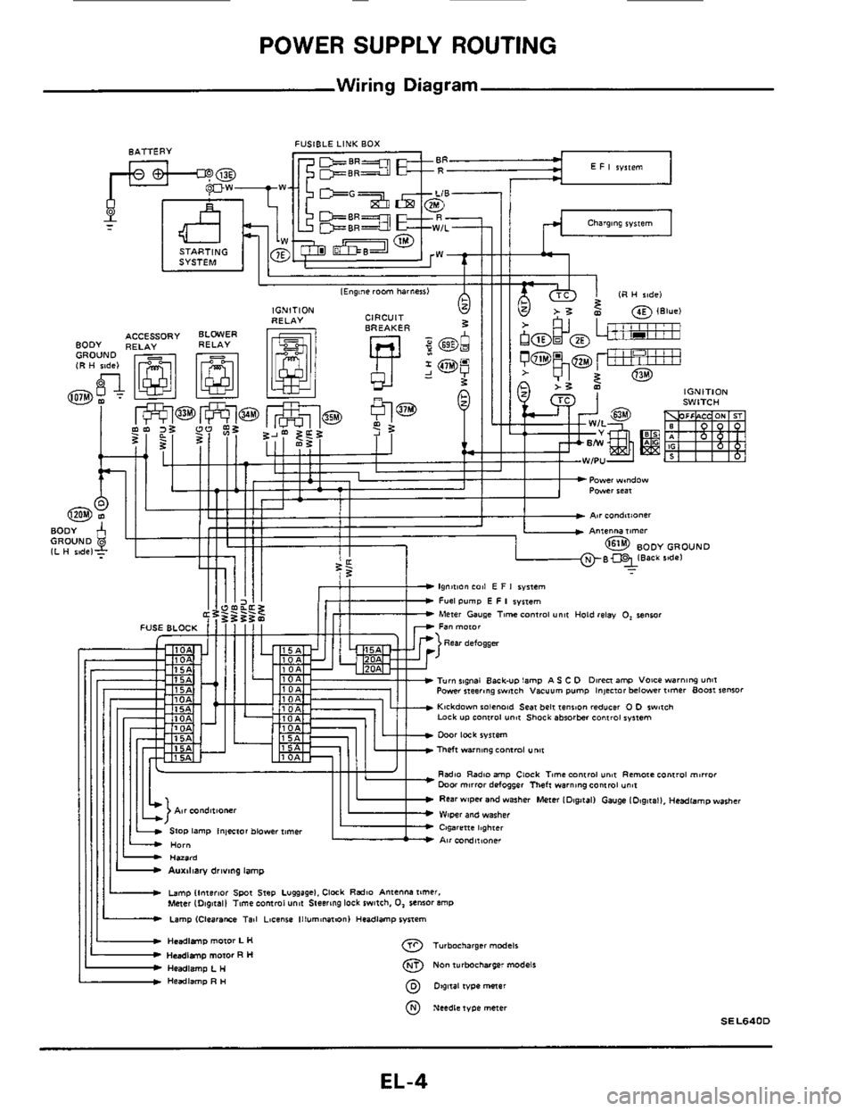 z32 wiring diagram z32 image wiring diagram nissan 300zx wiring harness relay gs 650 wire diagram on z32 wiring diagram