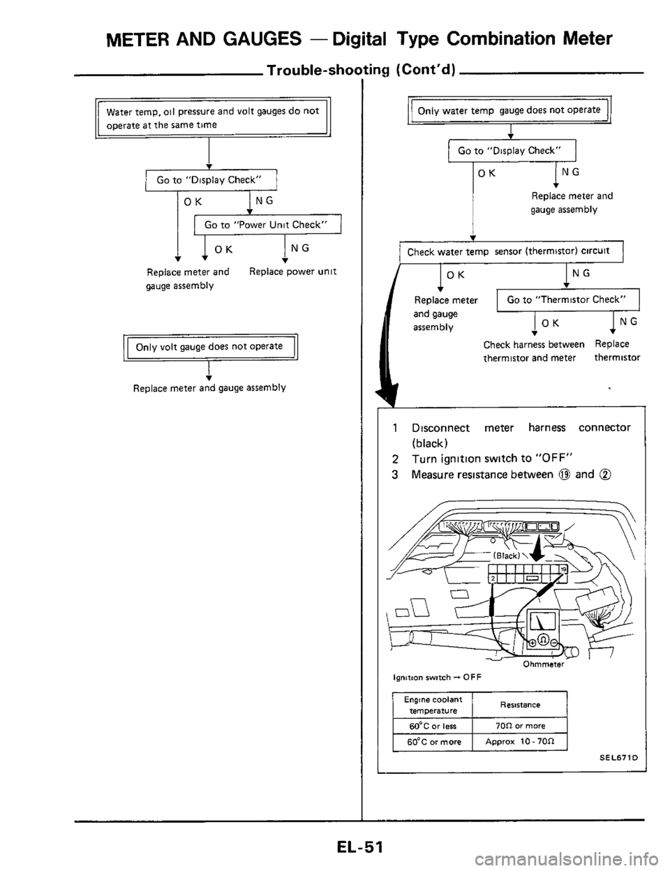 Nissan 300zx 1984 Z31 Electrical System Workshop Manual Wiring Diagram