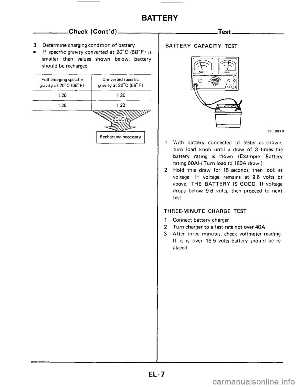 NISSAN 300ZX 1984 Z31 Electrical System Workshop Manual, Page 7