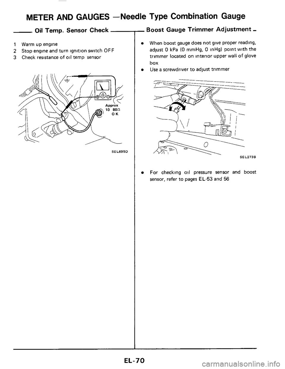 Wiring Diagram For Oil Sending Unit 84 Nissan 300zx