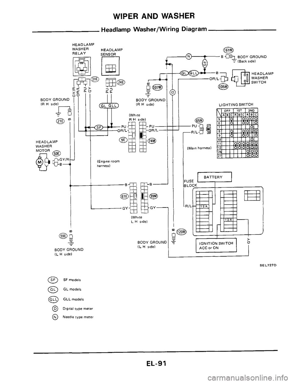 Engine nissan zx z electrical system workshop manual