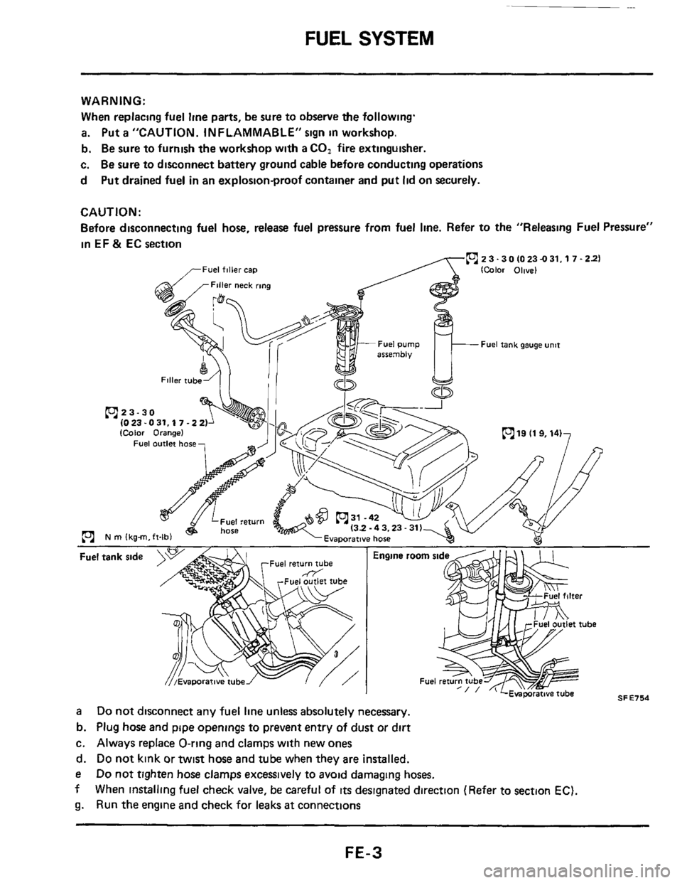 Nissan 300zx 1984 Z31 Engine Control Workshop Manual Fuel Filter Location