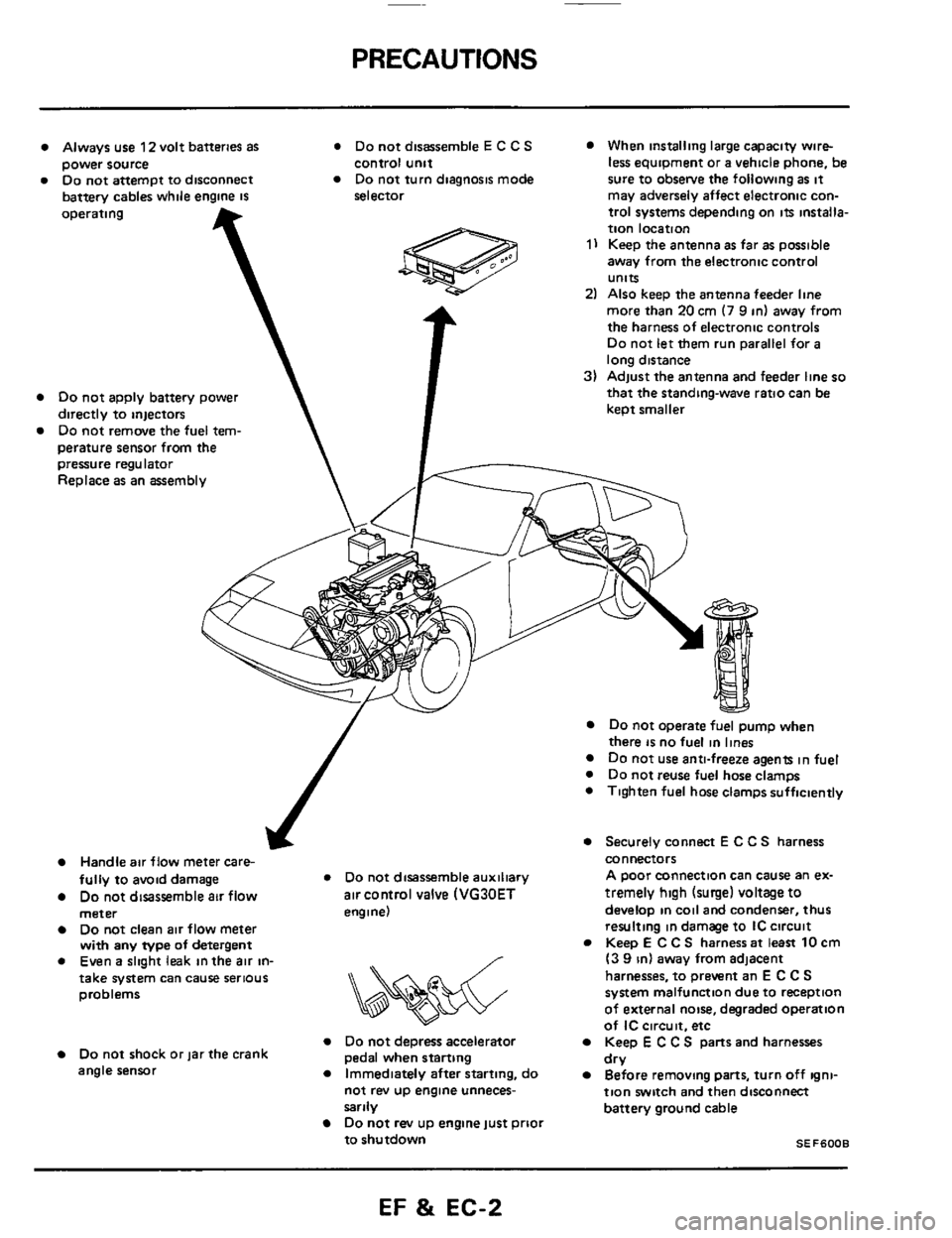Nissan 300zx 1984 Z31 Engine Fuel And Emission Control System Injector Wiring Diagram Workshop Manual