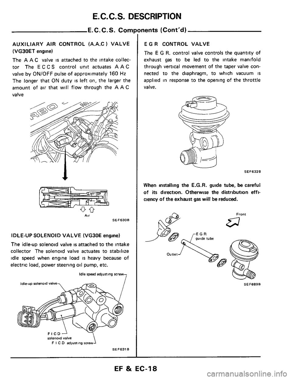 Nissan 300zx 1984 Z31 Engine Fuel And Emission Control System Vg30e Wiring Diagram Workshop Manual