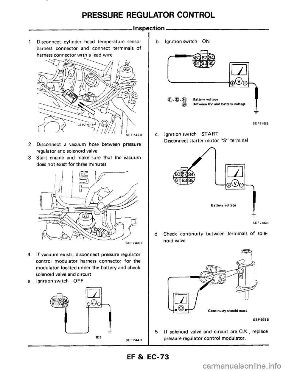 Engine Nissan 300zx 1984 Z31 Fuel And Emission Control System Filter Location Workshop Manual Page 73