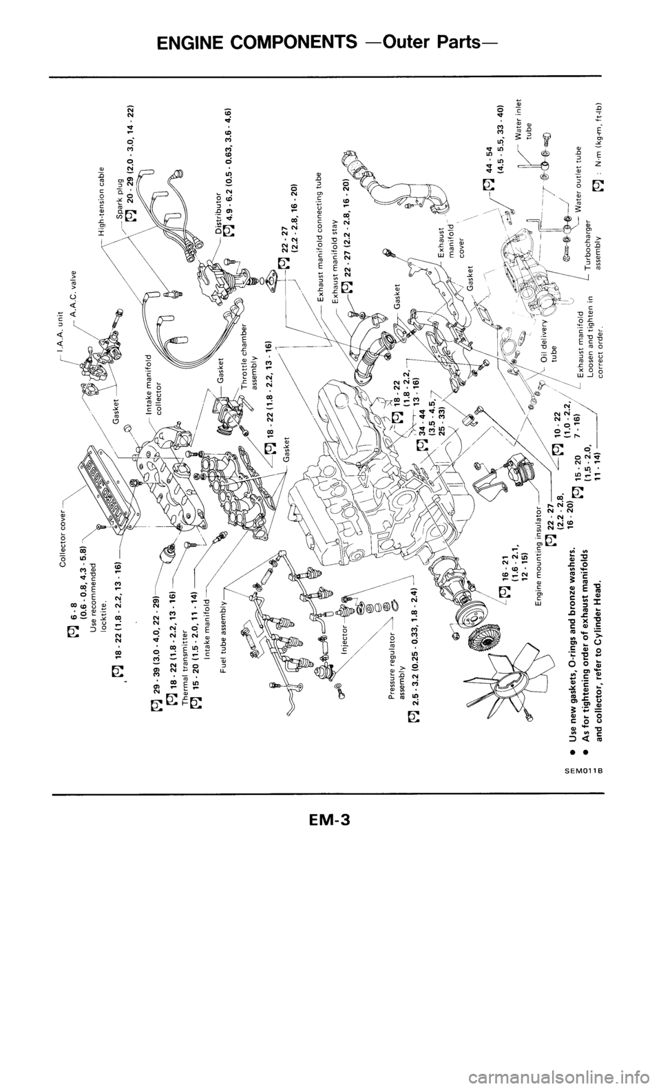 NISSAN 300ZX 1984 Z31 Engine Mechanical Workshop Manual, Page 3