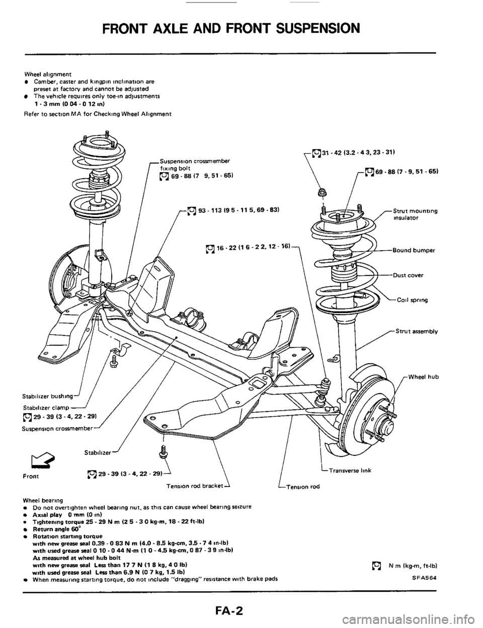 NISSAN 300ZX 1984 Z31 Front Suspension Workshop Manual, Page 2