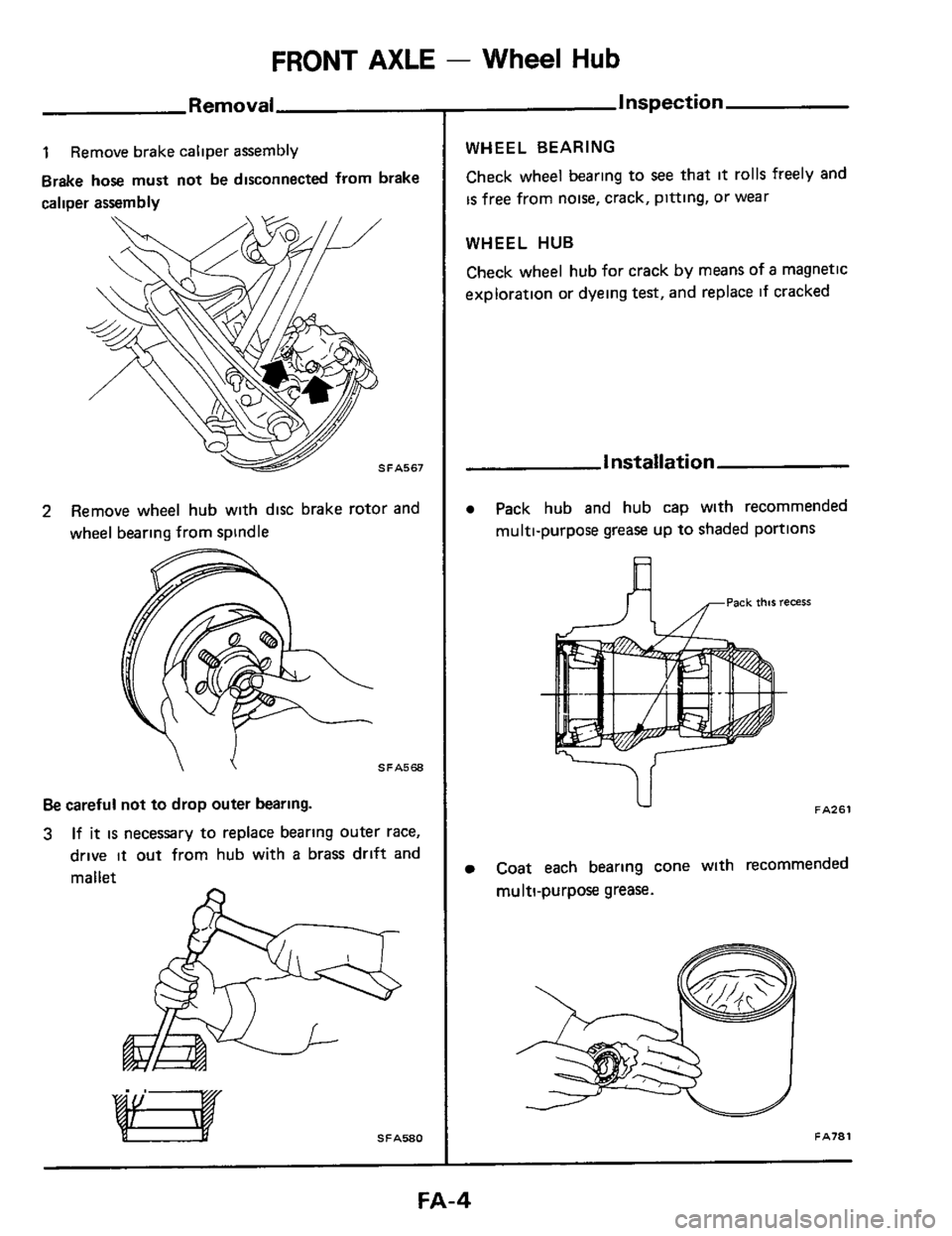 NISSAN 300ZX 1984 Z31 Front Suspension Workshop Manual, Page 4
