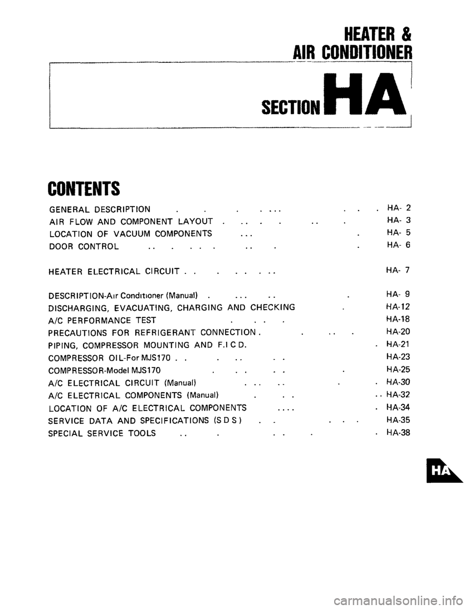 NISSAN 300ZX 1984 Z31 Heather And Air Conditioner Workshop Manual, Page 1