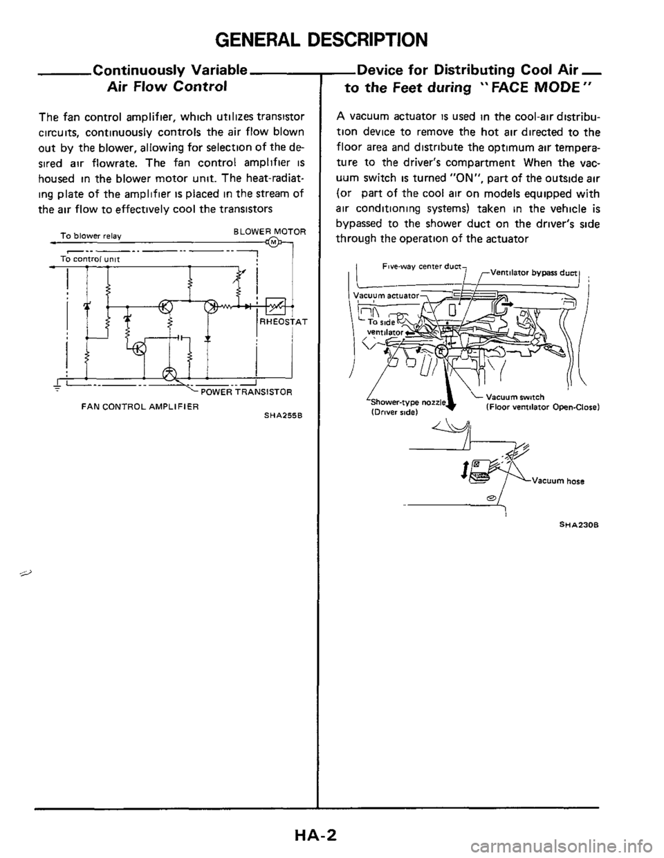 NISSAN 300ZX 1984 Z31 Heather And Air Conditioner Workshop Manual, Page 2