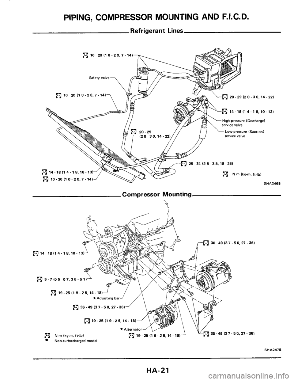 "NISSAN 300ZX 1984 Z31 Heather And Air Conditioner Owners Manual PIPING, COMPRESSOR  MOUNTING AND F.I.C.D.  Refrigerant  Lines  10 20110-20.7-14)  Safety  valve  Lm 20- 29 (2 0 - 30.14 - 221  m 14 - 18 I1 4.1  8,lO - 131  20 - 29 Low-prerrure (S""Ctl0"")  fYm 1 ("