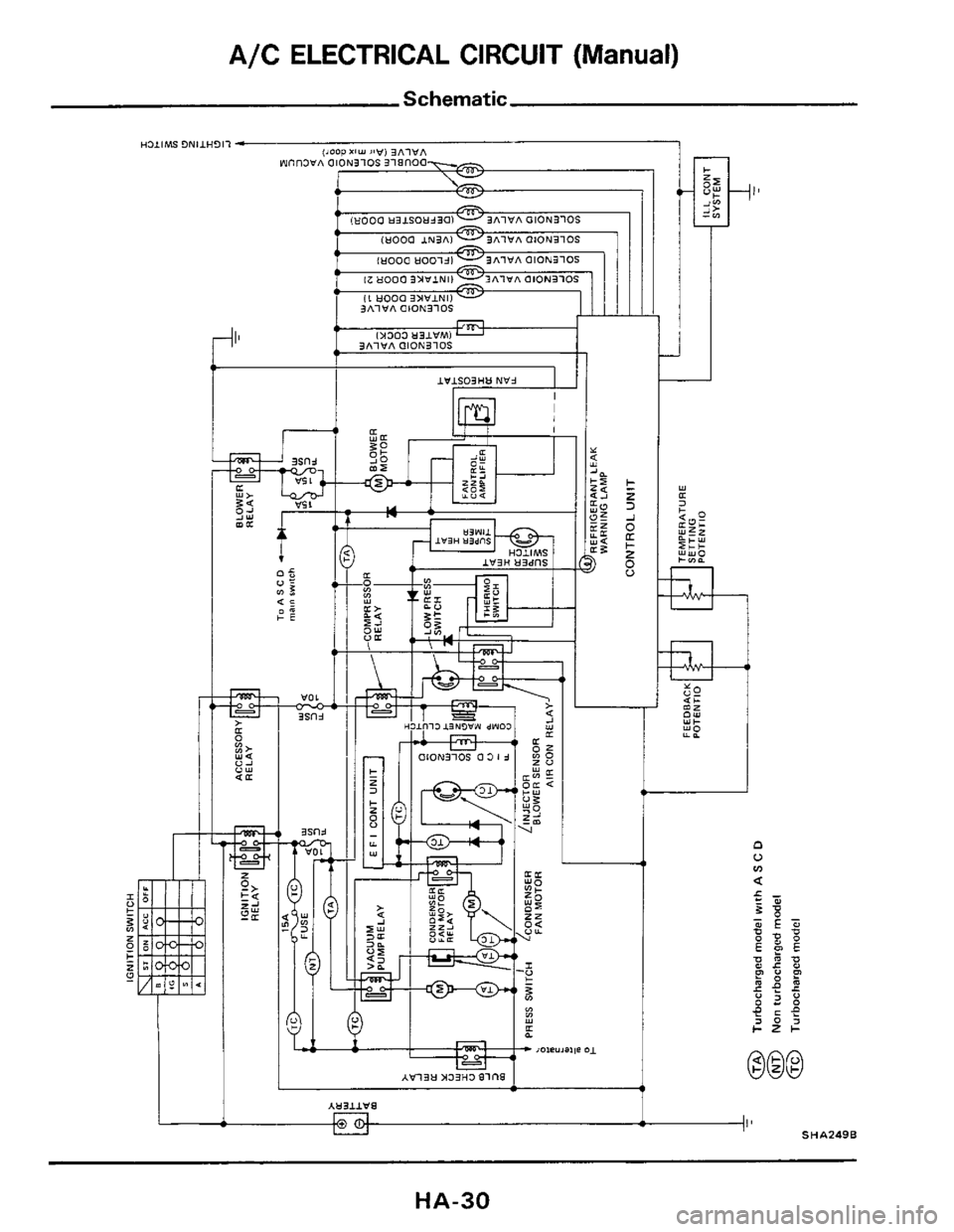 NISSAN 300ZX 1984 Z31 Heather And Air Conditioner Owners Manual A/C ELECTRICAL  CIRCUIT (Manual)  Schematic  I, AYlllWfB 1 - tl I SHA249B  HA-30