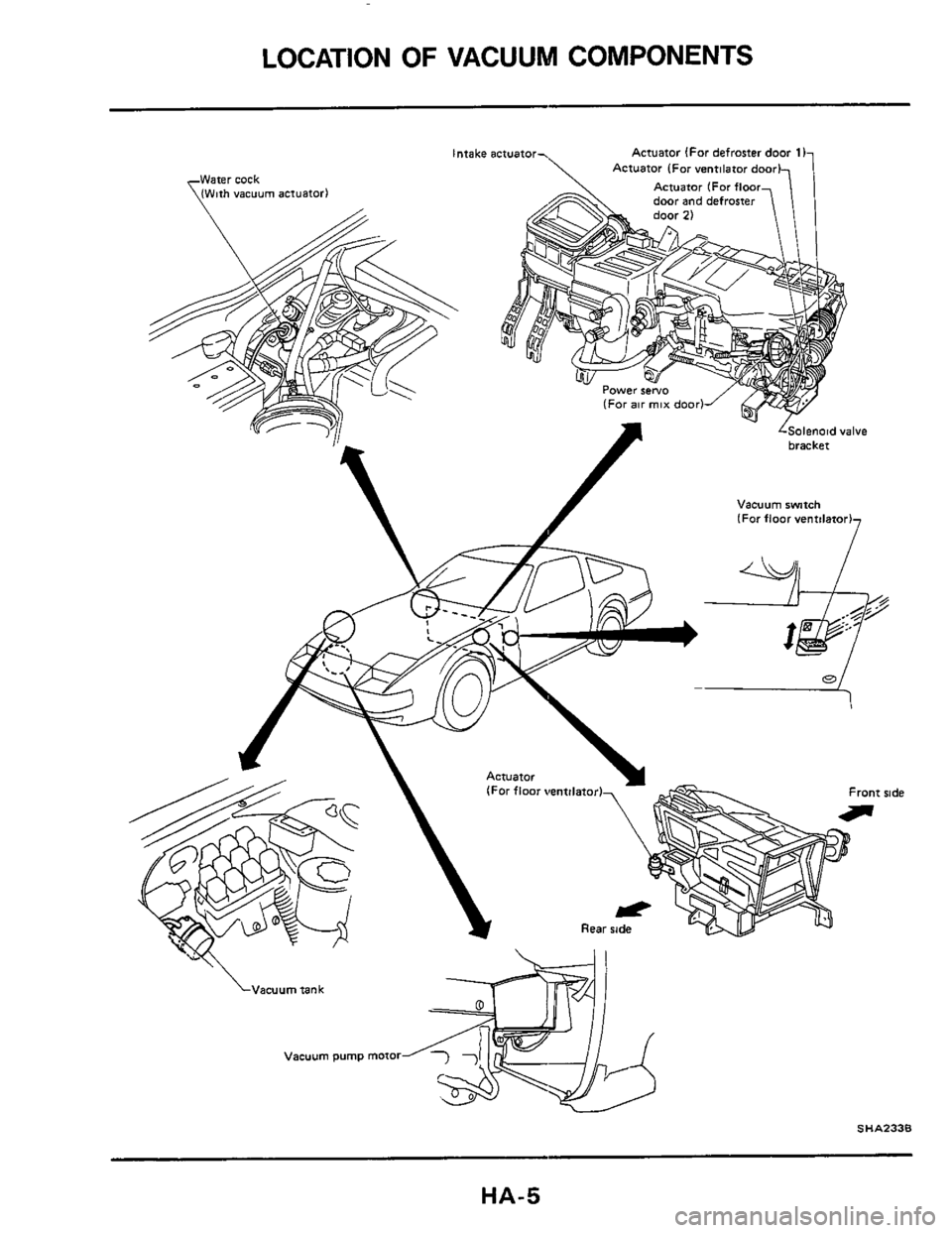 NISSAN 300ZX 1984 Z31 Heather And Air Conditioner Workshop Manual, Page 5
