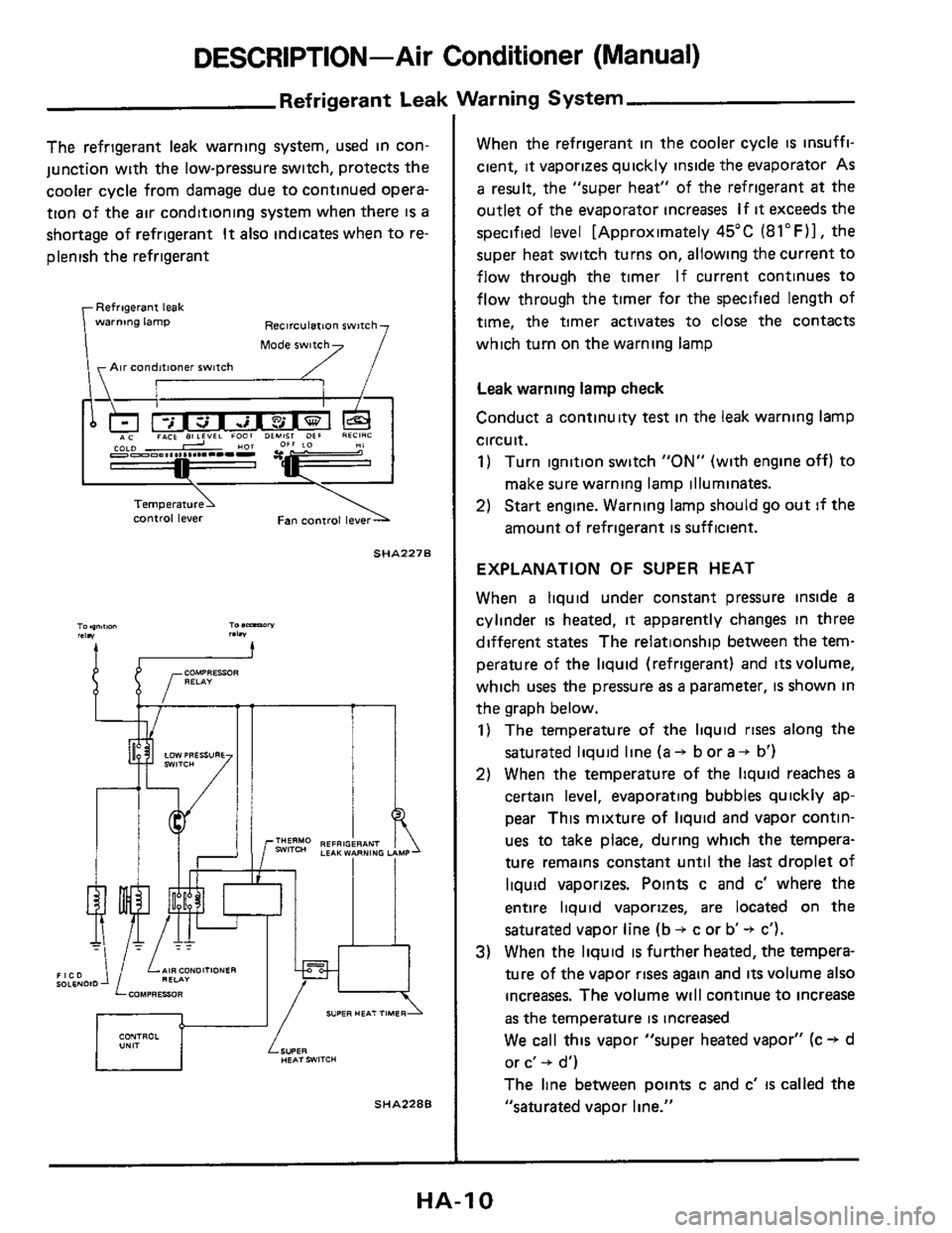 NISSAN 300ZX 1984 Z31 Heather And Air Conditioner Workshop Manual, Page 10
