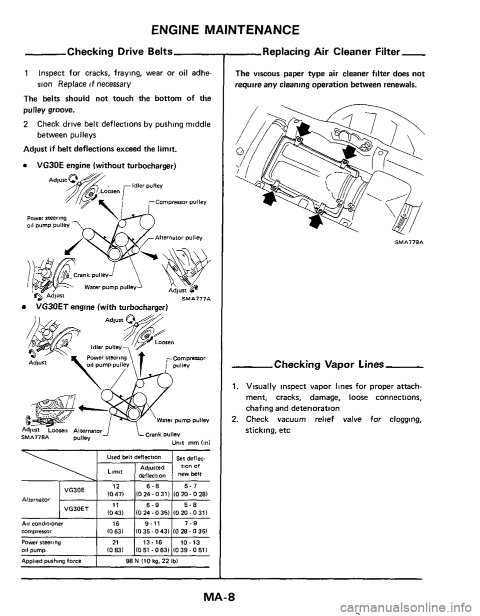 Nissan 300zx 1984 Z31 Maintenance Workshop Manual Fuel Filter Location