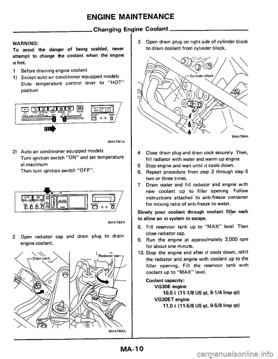 NISSAN 300ZX 1984 Z31 Maintenance Workshop Manual, Page 10