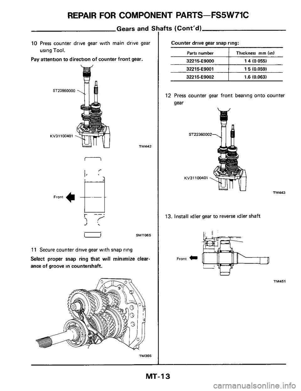 300zx Manual Gear ratios