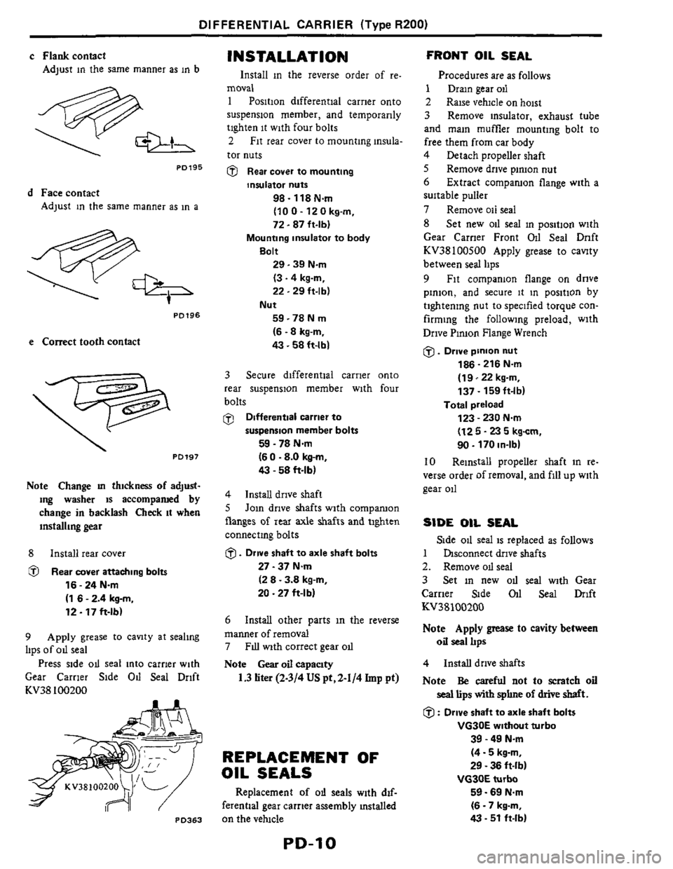 NISSAN 300ZX 1984 Z31 Propeller Shaft And Differential Carrier Workshop Manual, Page 10