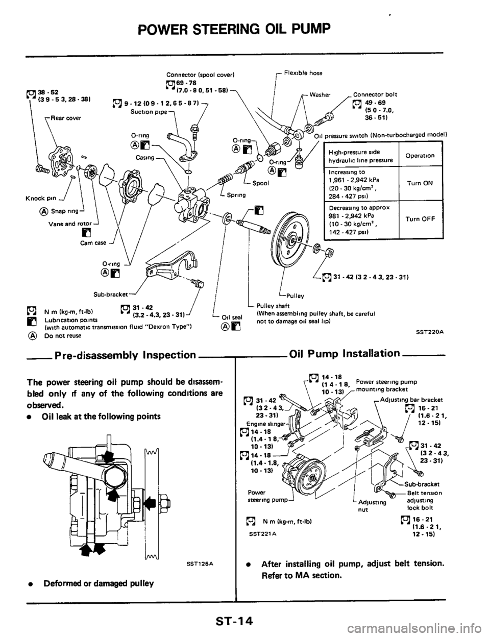 300zx Power Steering Diagram Wiring Schematic Z32 Engine Nissan 1984 Z31 System Workshop Manual Leak