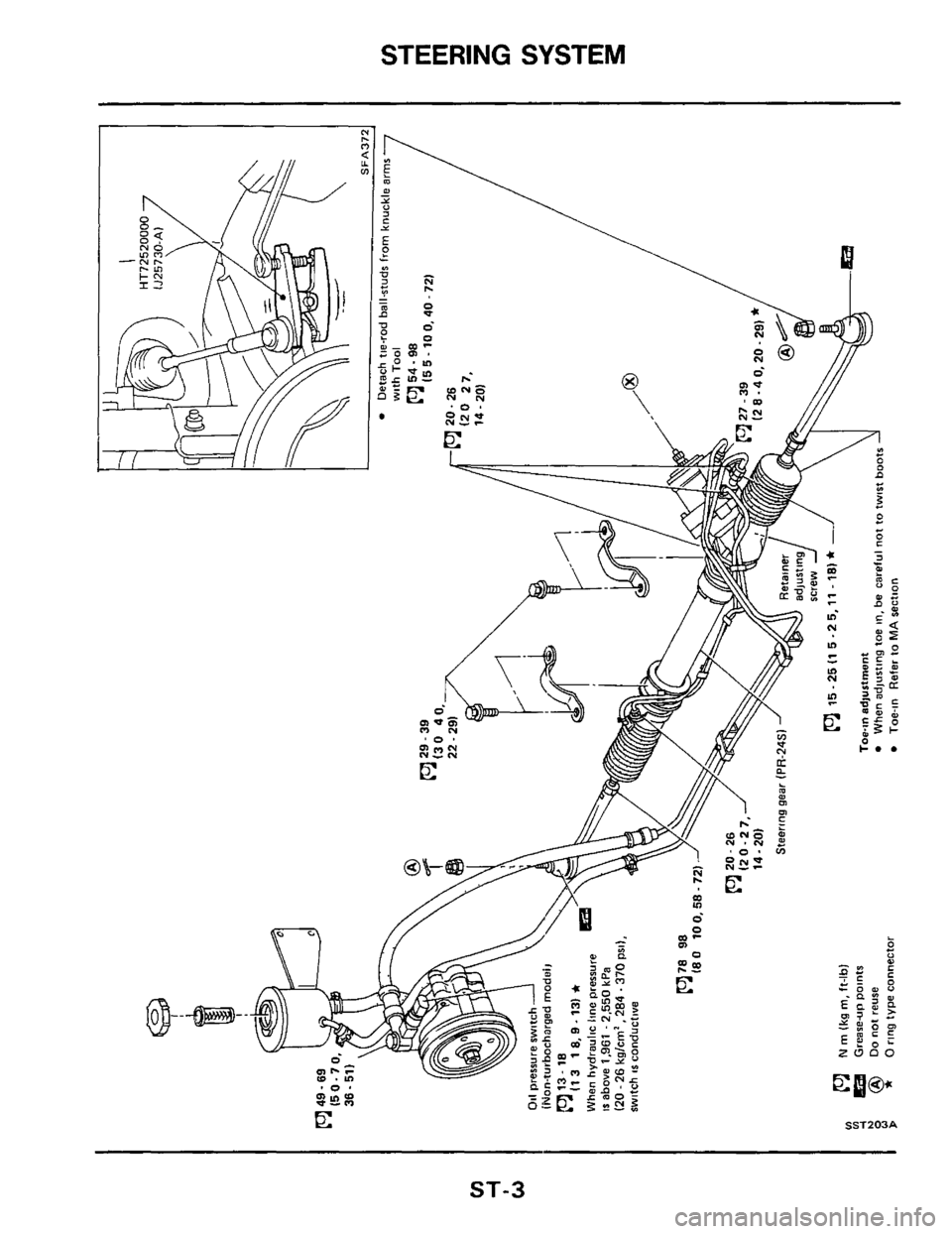 NISSAN 300ZX 1984 Z31 Steering System Workshop Manual, Page 3