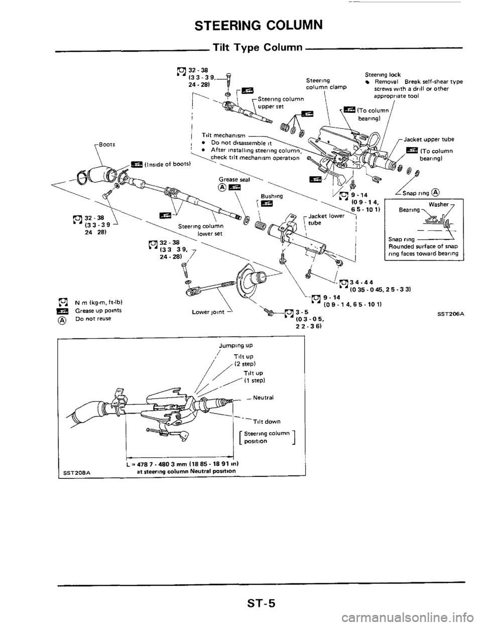 NISSAN 300ZX 1984 Z31 Steering System Workshop Manual, Page 5