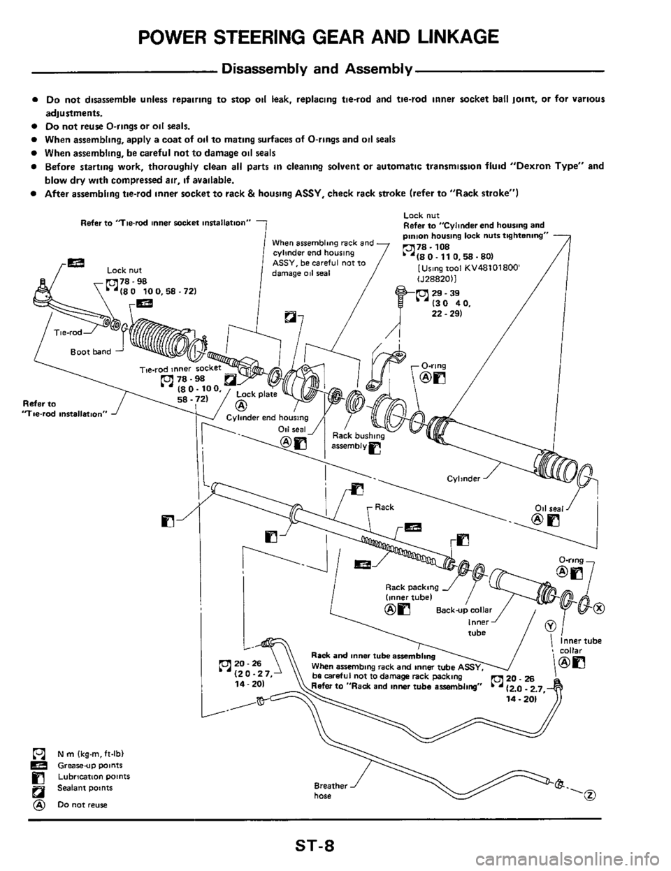 NISSAN 300ZX 1984 Z31 Steering System Workshop Manual, Page 8