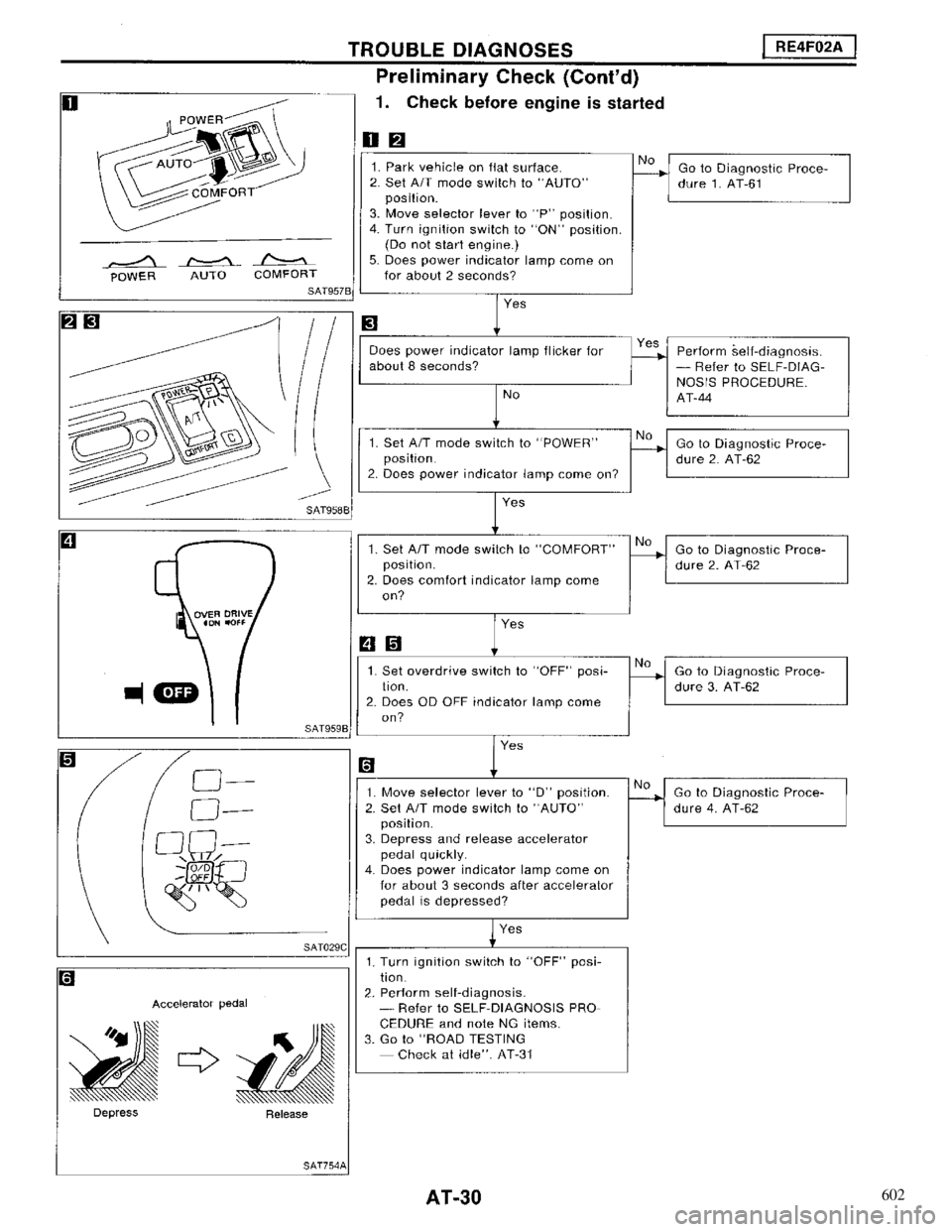 NISSAN MAXIMA 1994 A32 / 4.G Automatic Transaxle Workshop Manual, Page 30