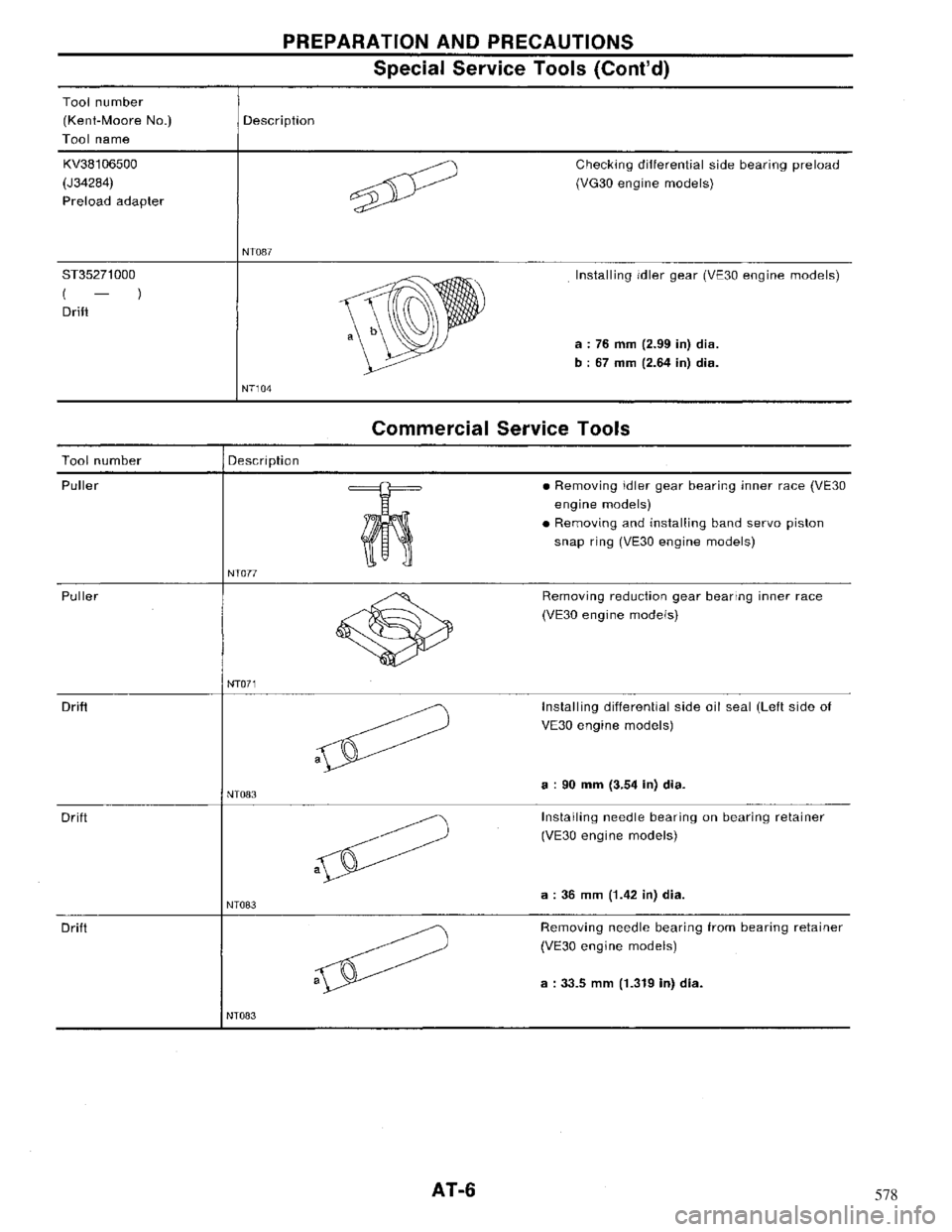 NISSAN MAXIMA 1994 A32 / 4.G Automatic Transaxle Workshop Manual, Page 6