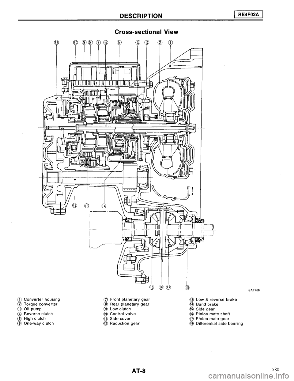 NISSAN MAXIMA 1994 A32 / 4.G Automatic Transaxle Workshop Manual, Page 8